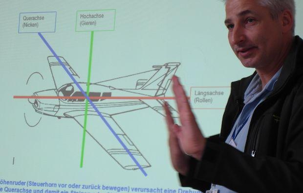 privatrundflug-mit-flugtheorie-moenchengladbach-flugtheorie