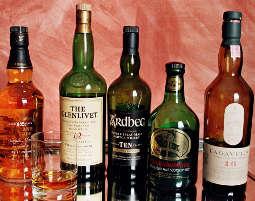Whisky Duisburg
